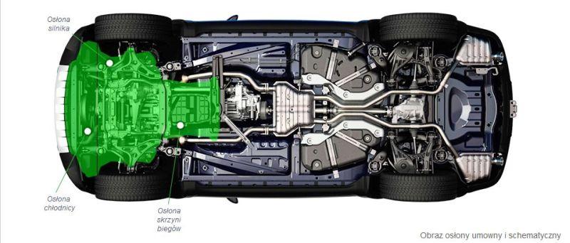 dolna osłona silnika kolchuga